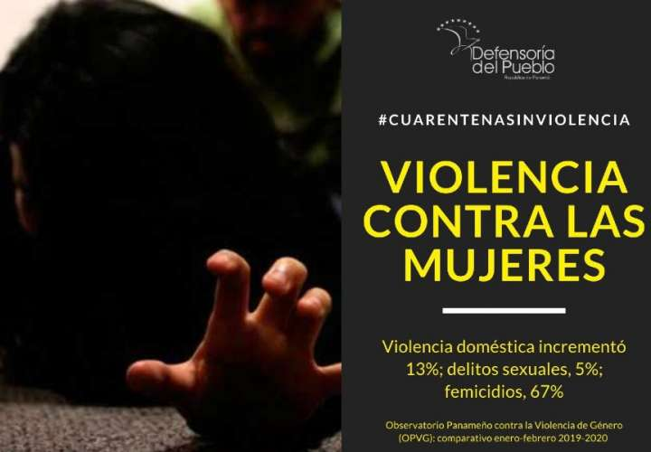 Cuarentena podría aumentar la violencia contra la mujer, informa la Defensoría